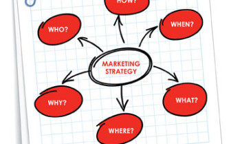 MarketingStrategy
