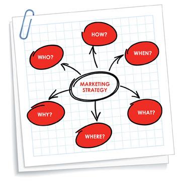 MarketingStrategy