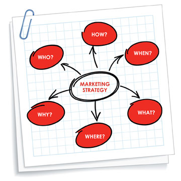 Marketing Strategy for Staffing Firms
