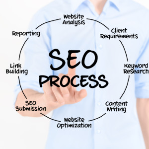 improve your staffing firm website SEO