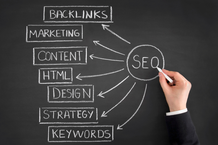 Staffing Firm SEO