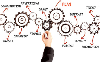 Creating a Solid Marketing Strategy