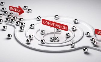 Leading Leads to Your Staffing Firm Pipeline Funnel