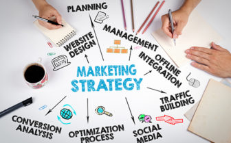 To a Marketing Strategy that Meets your Staffing Firm Goals