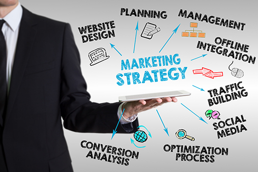 Core Principles of a Successful Marketing Strategy