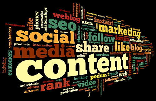 How to Enhance Your Content Marketing with Social Media