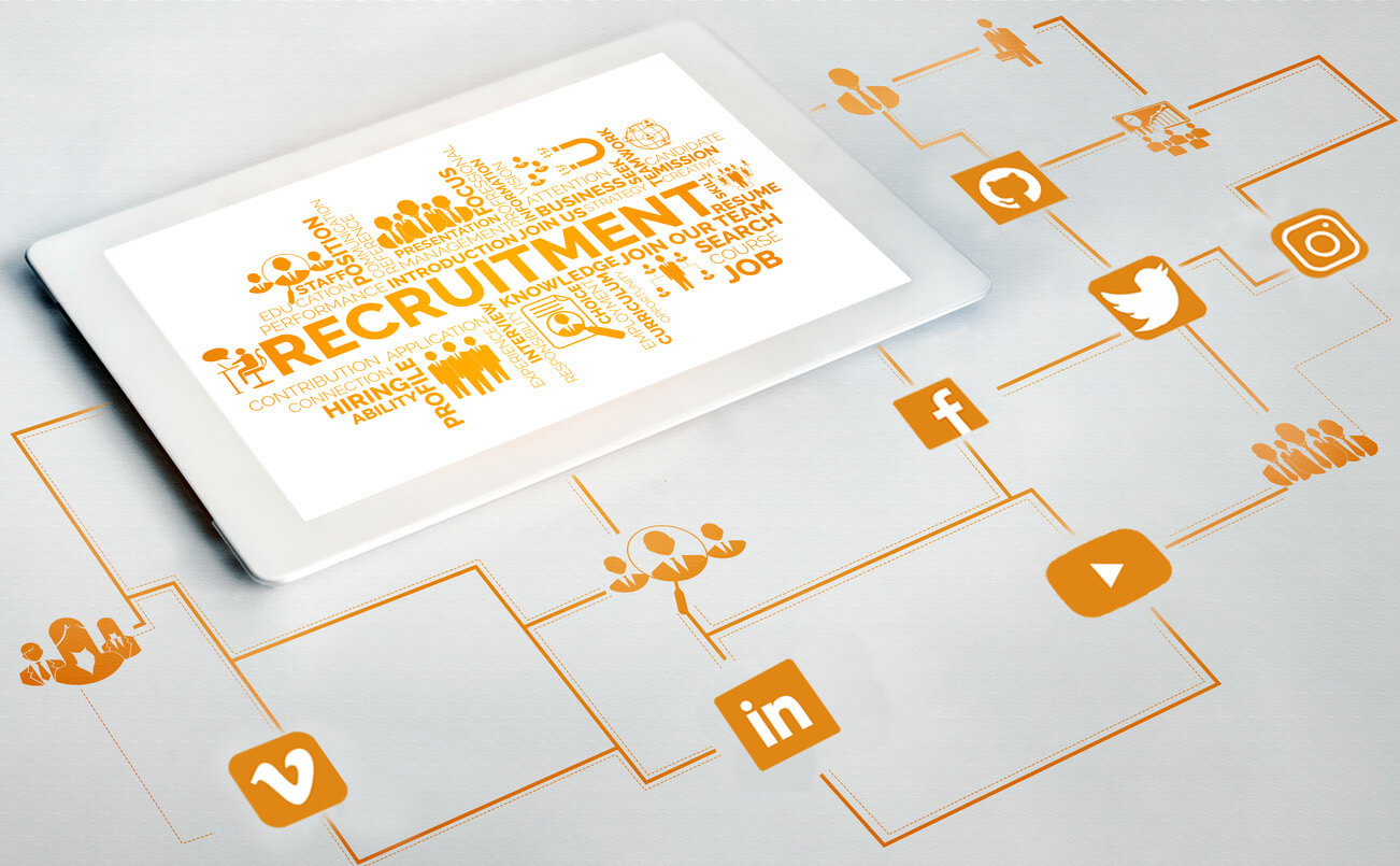 digital marketing for recruiting